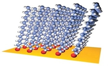 Using Angle Resolved XPS to Characterize Self Assembled Monolayers