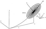 Describing Off-Axis Conic Surfaces for Non-Axisymmetric Surface Generation