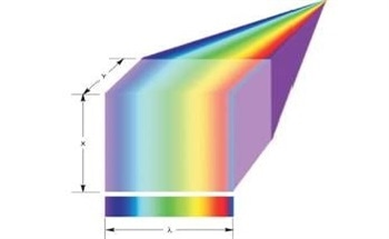 Solutions for Spectral Imaging