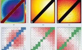 Analyzing Spatially Resolved Layer Thickness of Thin Metal Coatings