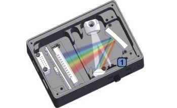An Introduction to a Spectrometer - The Slit