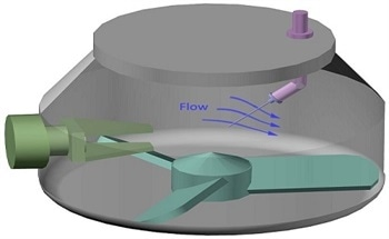 PAT for High Shear Wet Granulation (HSWG) – In-Line Measurement of Drag Force Flow for Process Improvement