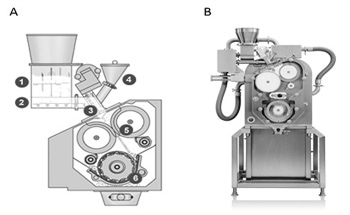Powder Processing – The Influence of Roller Compaction Parameters on Granule Properties