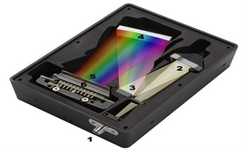 Custom Filters for Miniature Spectrometers – Detect the Correct Wavelength with Low Noise