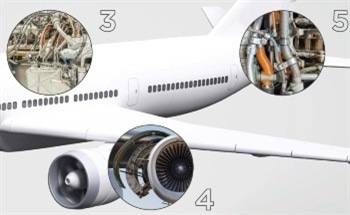 Using Polymer Components for Aerospace, Commercial, Defense and Space Solutions
