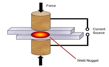 Evaluating Metal Spot Weld Joint Integrity