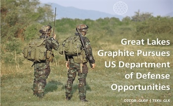 Battery-Grade Graphite in US Defense Industries