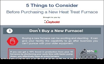 What to Consider When Purchasing a New Heat Treat Furnace