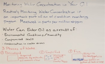 How to Monitor Water Concentration in Oil