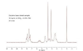 Forensic Drug Analysis Using NMR Spectroscopy