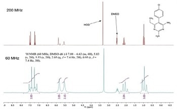 COSY-90 and COSY-45 - 2D NMR Experiments