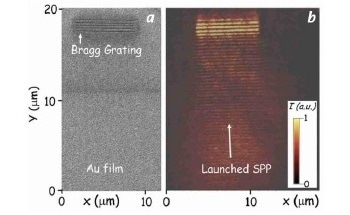 Investigating the Optical Properties of Metallic Nanostructures Using Scanning Nearfield Optical Microscopy