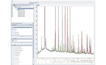 X-Ray Diffraction (XRD) - Phase Identification of Geological Material by Bruker AXS
