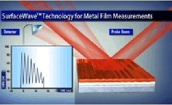 Precise Measurements of Thickness And Uniformity of Blanket And Patterned Metal Films Using SurfaceWave Technology