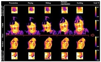 Thermal Imaging Cameras and Non-Contact Sociologic Research