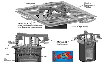 Applications of Vibration Isolators in Large Cryogenic Detectors