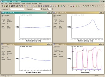 Data Acquisition and Analysis Software for older Physical Electronis X-ray Photoelectron Systems
