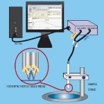 Thin Film Measurement System - MProbe Vis