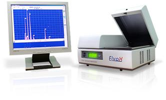 The ElvaX - XRF Analyzer  from Elvatech