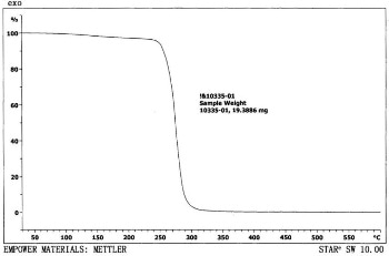 Poly (Ethylene Carbonate) – QPAC® 25