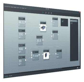 IKA Laboratory Software: labworldsoft®