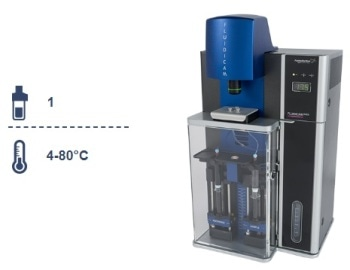 Optical Rheometer for Accurate Viscosity Analysis - Fluidicam RHEO