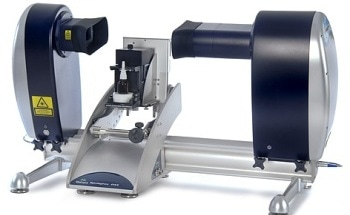 Spraytec Laser Diffraction System from Malvern Instruments