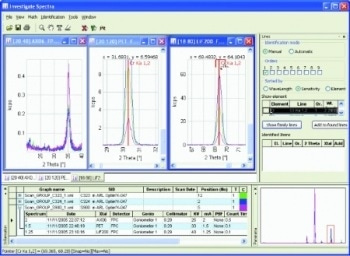 OXSAS™ X-Ray Fluorescence Analytical Software for XRF Spectrometers