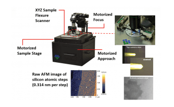 VistaScope with Photo-Induced Force Microscope (PiFMP) Mode