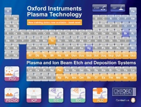 The First Ipad App From Oxford Instruments Plasma Technology