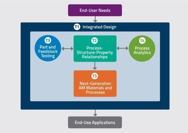 mobile application development book pdf download
