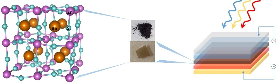 UB-RPI Project Aims to Develop Light-Harvesting Films Using Synthesized Perovskite Material