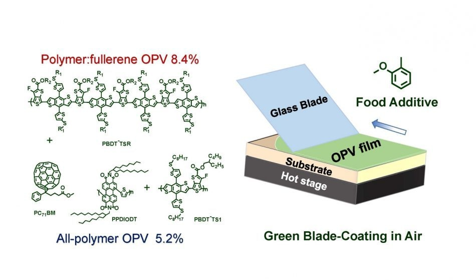Scientists use Non-Hazardous Solvents to Develop Plastic Solar Cells