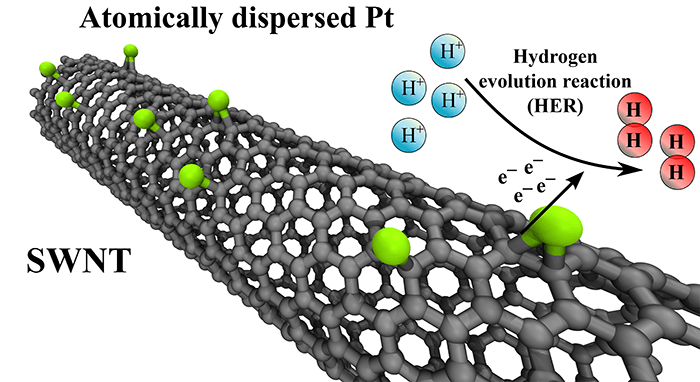 New Manufacturing Method for Electrocatalysts Reduces Need for Platinum