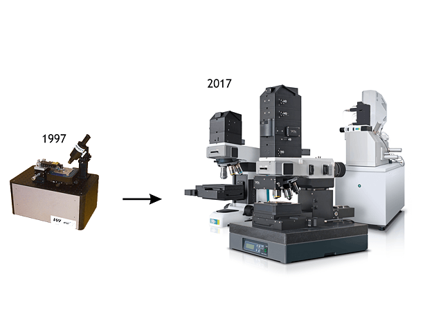 20 Years at the Forefront of Raman Imaging