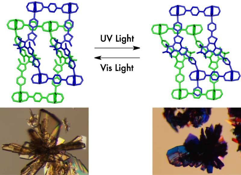 Researchers Develop New Light-Responsive Crystalline Material