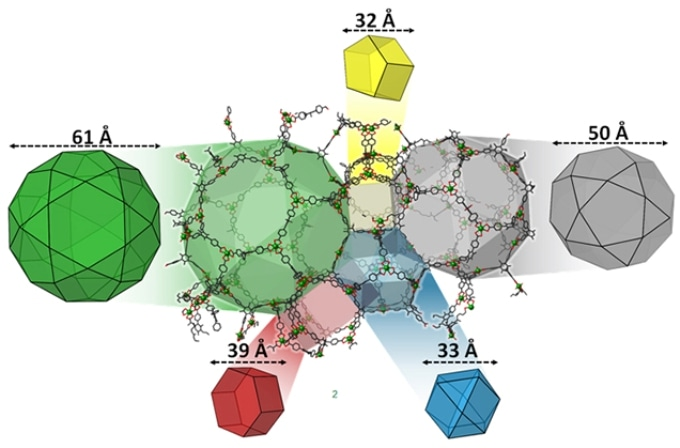Scientists Create Uranium-Based Metal-Organic Framework Using Simple Building Blocks