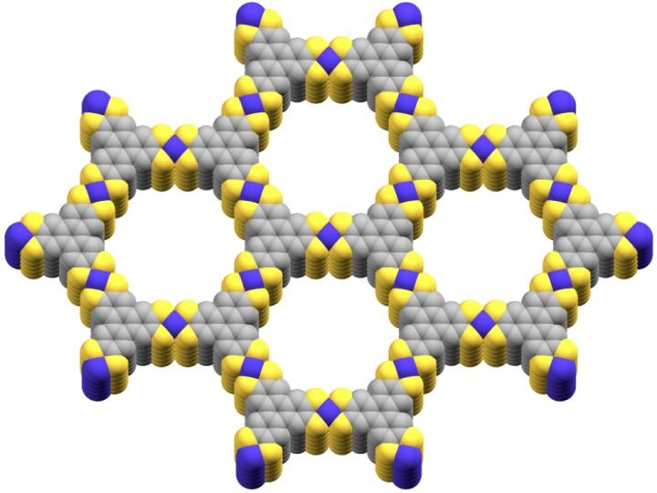 A New 2D Metal-Organic Solution for Storing Renewable Energy
