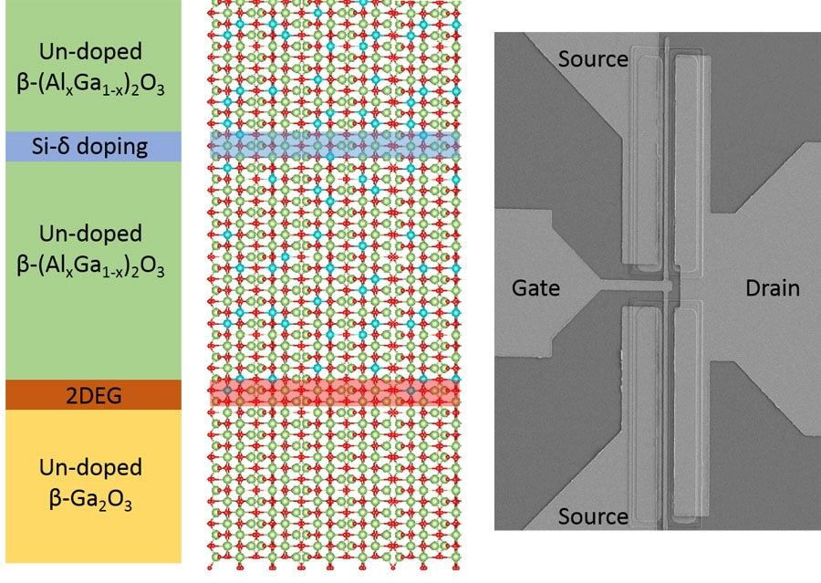Optimizing Wide-Bandgap Semiconductors to Enhance Transistor Performance