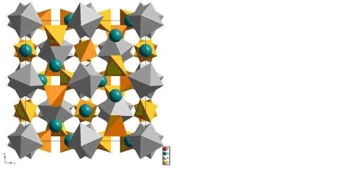 Study Aims at Producing Novel Composite Fuel for Futuristic Fast Reactors