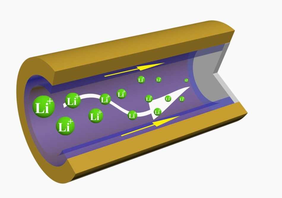 New 3D Cross-Linked Polymer Sponge Could Enable More Powerful and Stable Lithium-Ion Batteries