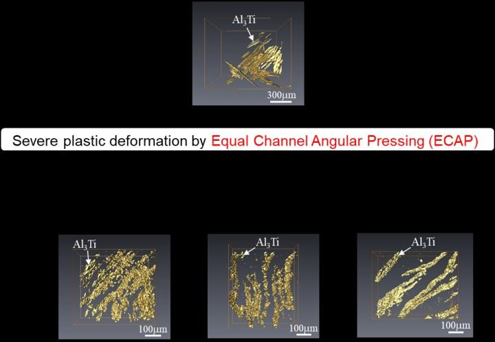 3D Crystallography Helps Visualize Particle Distribution in Metal Composites