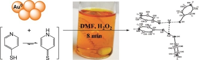 Novel Thiol-Assisted Gold Leaching Processes for Recovering Gold from Electronic Waste