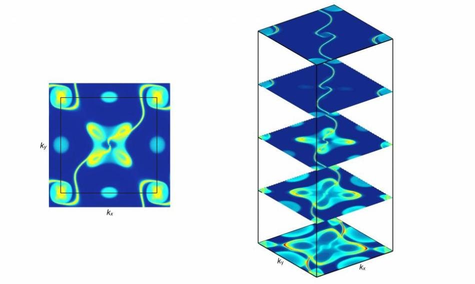 Researchers Discover Chiral Crystals Displaying Interesting Quantum Effects