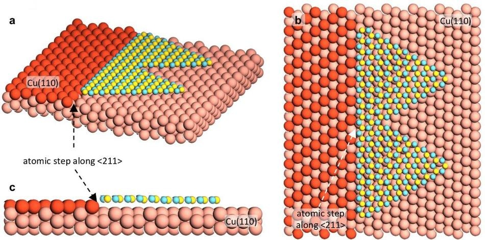 New Approach Synthesizes Large-Scale Silicon Wafer Size, Single Crystalline 2D Materials
