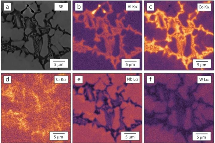 Data Analytics and Experimental Microscopy Reveal New Class of High-Entropy Alloys