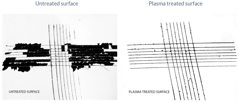 Untreated and treated plasma surfaces