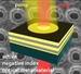 Researchers Solve Major Hurdle in Using Metamaterials for Optical Device Applications