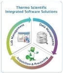 Newest Version of Thermo Scientific SampleManager LIMS Makes Debut at Pittcon 2016