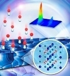 Researchers Analyze Competition among Halogen Atoms to Improve Efficiency of Perovskite-Based Solar Cells